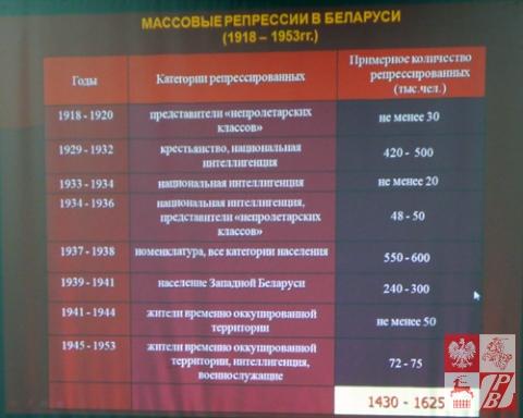 Katyn_trybunal_obywatelski_w_Minsku_mapa