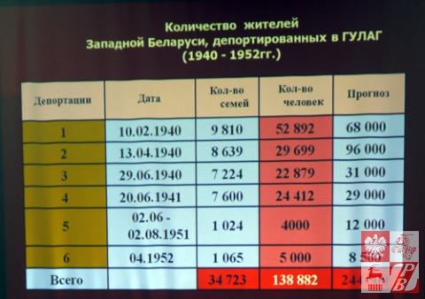 Katyn_trybunal_obywatelski_w_Minsku_mapa1