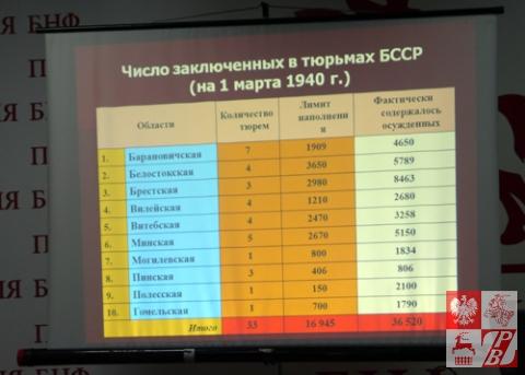 Katyn_trybunal_obywatelski_w_Minsku_mapa2
