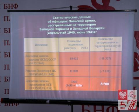 Katyn_trybunal_obywatelski_w_Minsku_mapa3