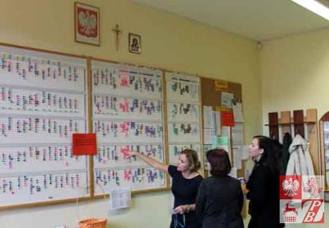 Bialystok_Wyniki_konkursu_nauczycieli_szkola_07