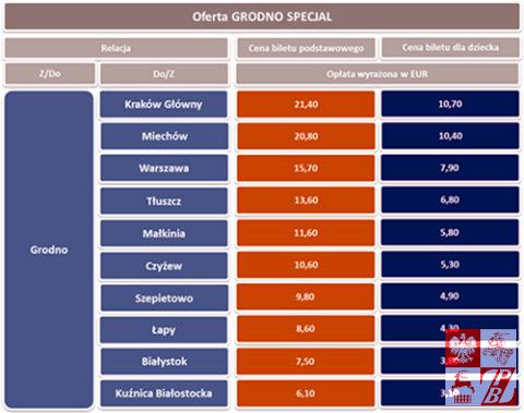 rozklad_i_ceny_biletow_str